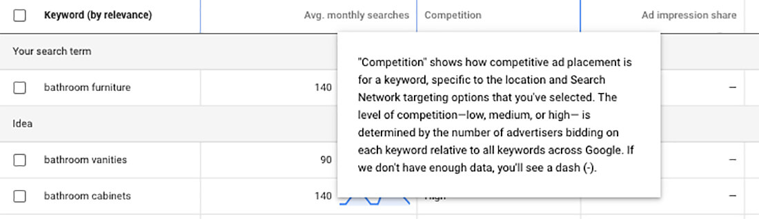 google keyword planner competition definition