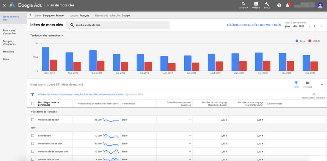 google keyword planner suggestions de mots clés